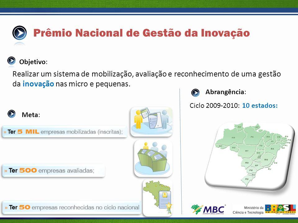 Prêmio Nacional de Gestão da Inovação