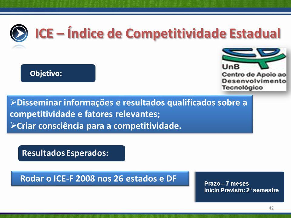 ICE – Índice de Competitividade Estadual