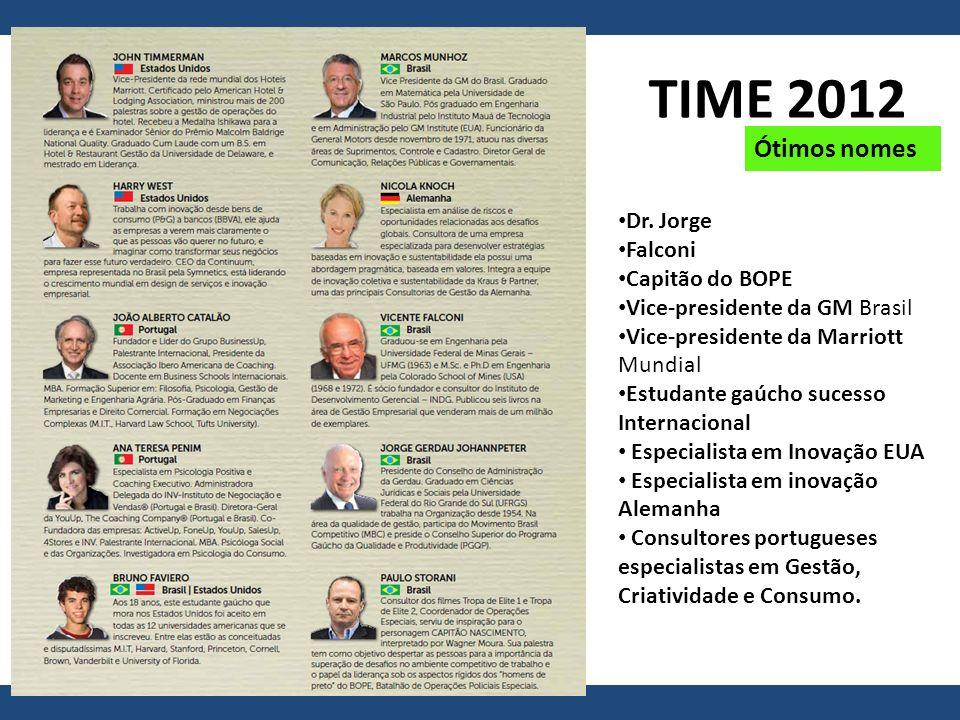 TIME 2012 Ótimos nomes Dr. Jorge Falconi Capitão do BOPE