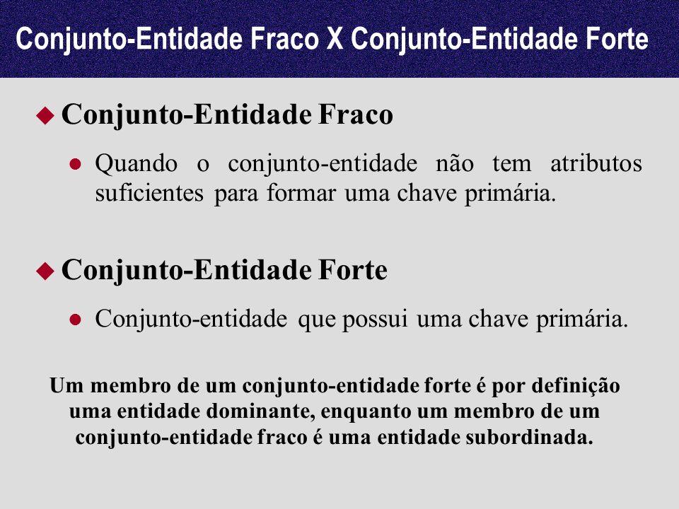 Conjunto-Entidade Fraco X Conjunto-Entidade Forte