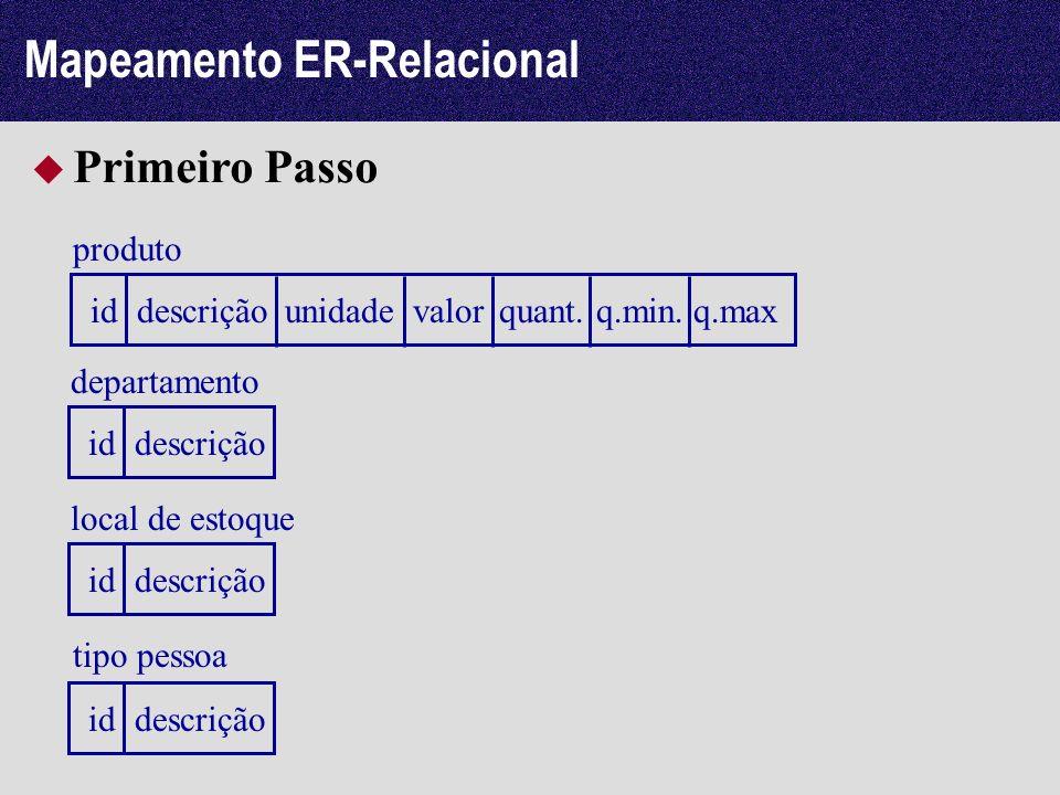 Mapeamento ER-Relacional