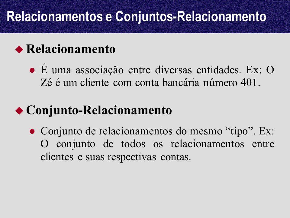 Relacionamentos e Conjuntos-Relacionamento