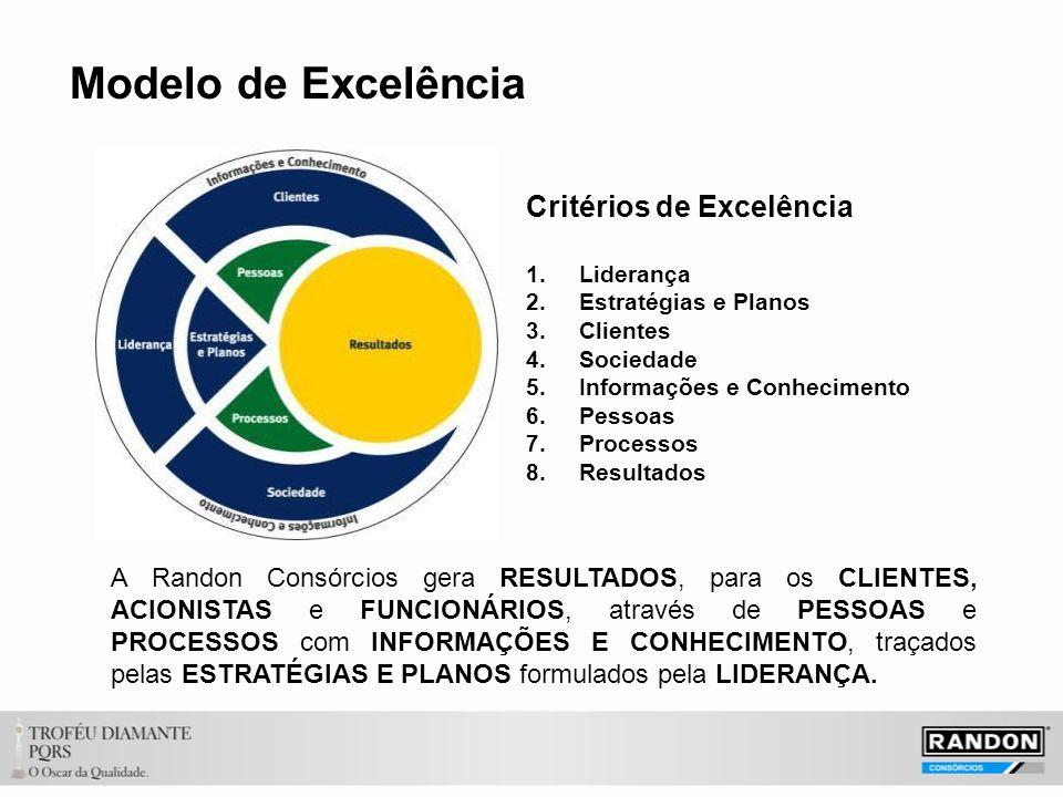 Modelo de Excelência Critérios de Excelência