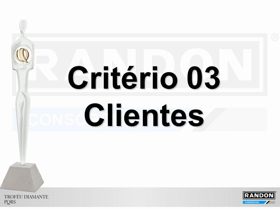 Critério 03 Clientes