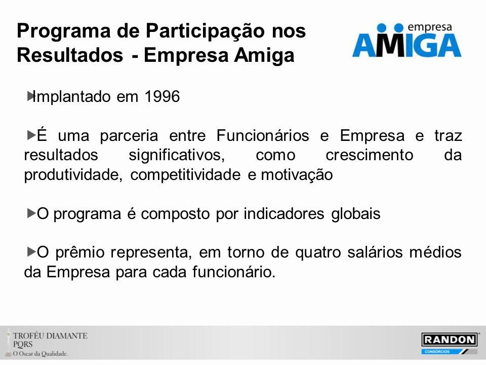 Programa de Participação nos Resultados - Empresa Amiga