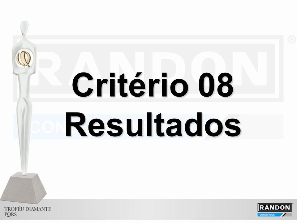 Critério 08 Resultados