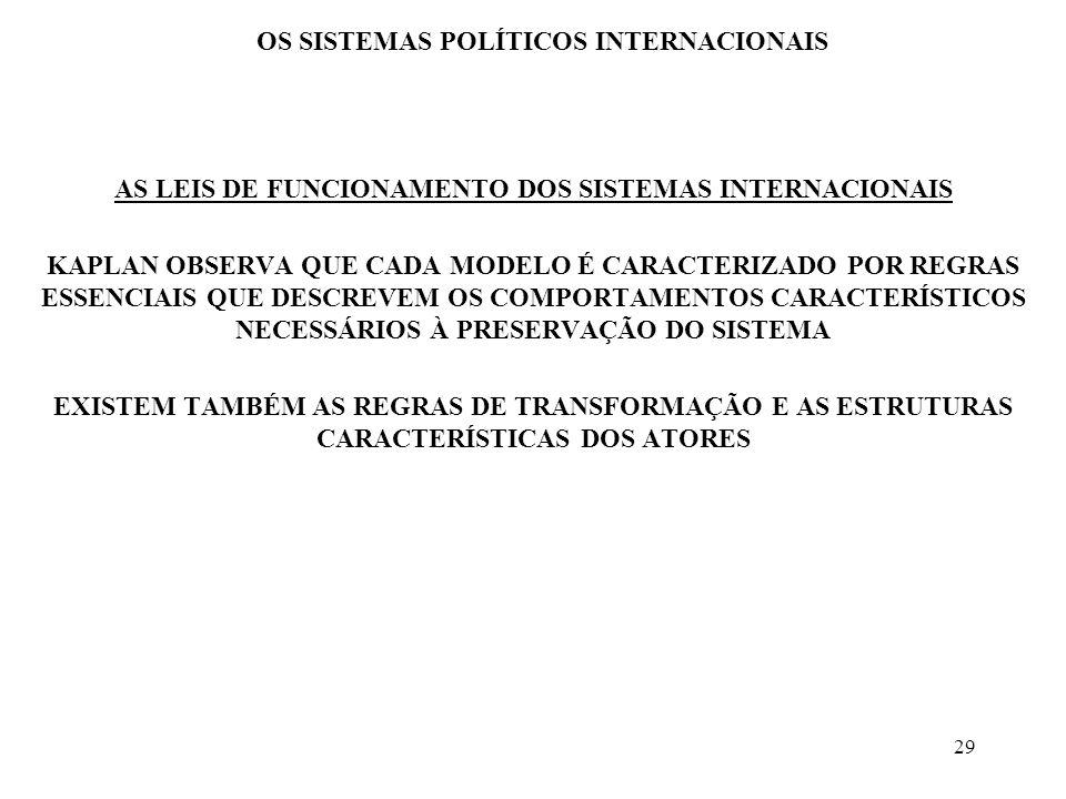OS SISTEMAS POLÍTICOS INTERNACIONAIS