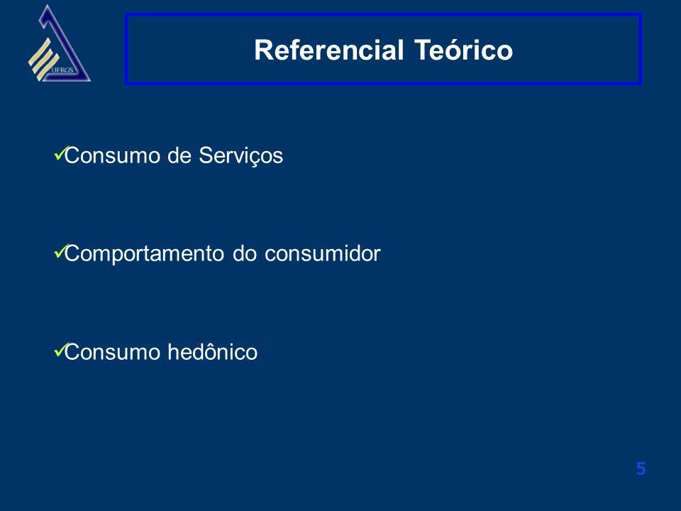 Referencial Teórico Consumo de Serviços Comportamento do consumidor