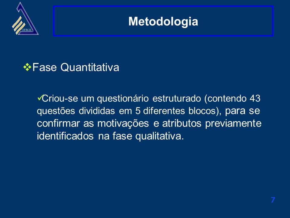 Metodologia Fase Quantitativa