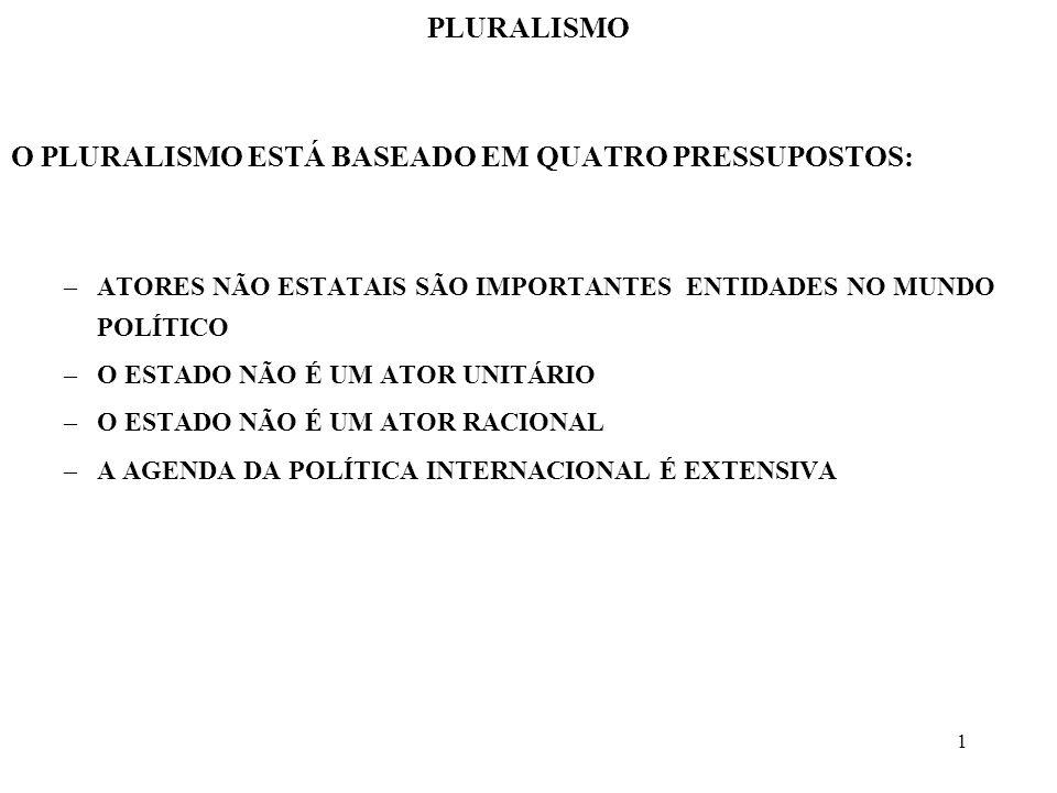 O PLURALISMO ESTÁ BASEADO EM QUATRO PRESSUPOSTOS: