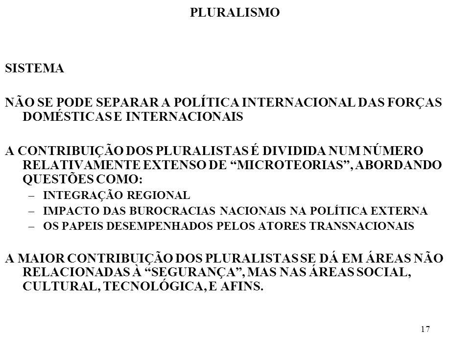 PLURALISMO SISTEMA. NÃO SE PODE SEPARAR A POLÍTICA INTERNACIONAL DAS FORÇAS DOMÉSTICAS E INTERNACIONAIS.