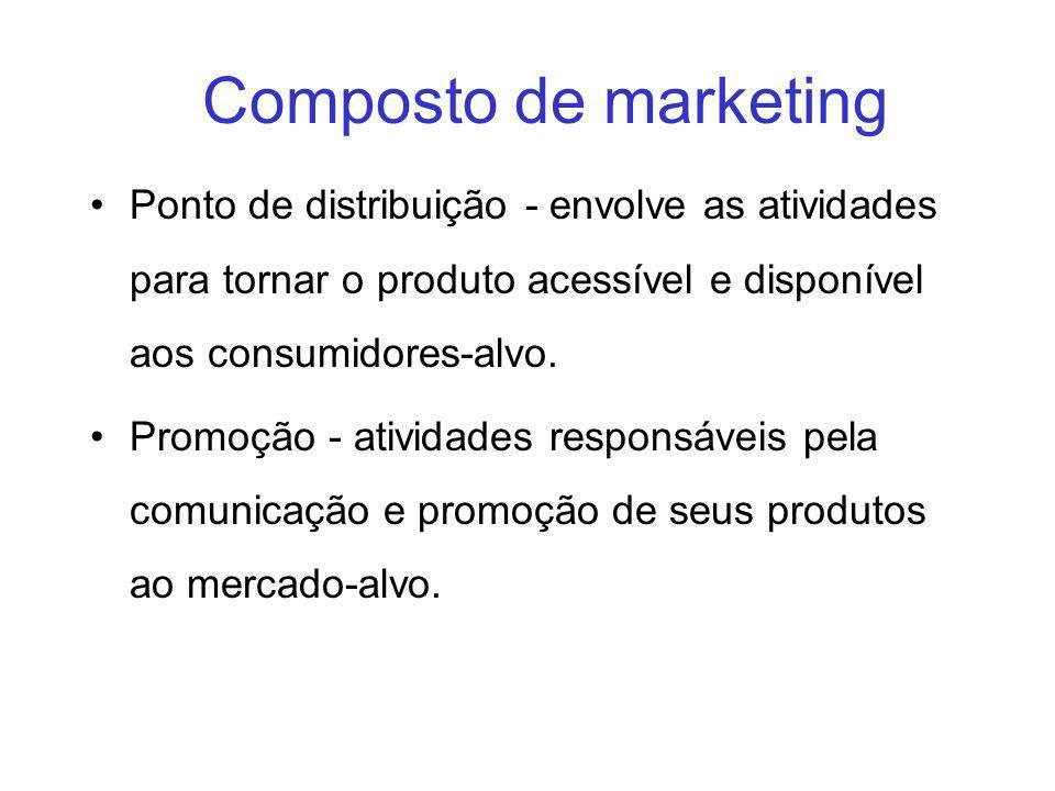 Composto de marketing Ponto de distribuição - envolve as atividades para tornar o produto acessível e disponível aos consumidores-alvo.