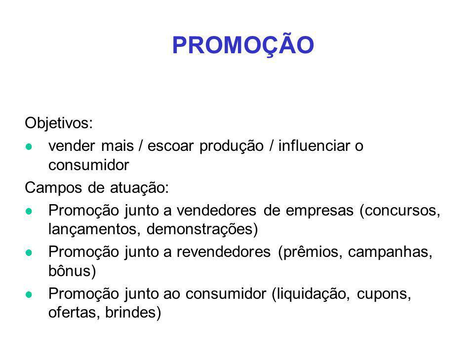PROMOÇÃO Objetivos: vender mais / escoar produção / influenciar o consumidor. Campos de atuação: