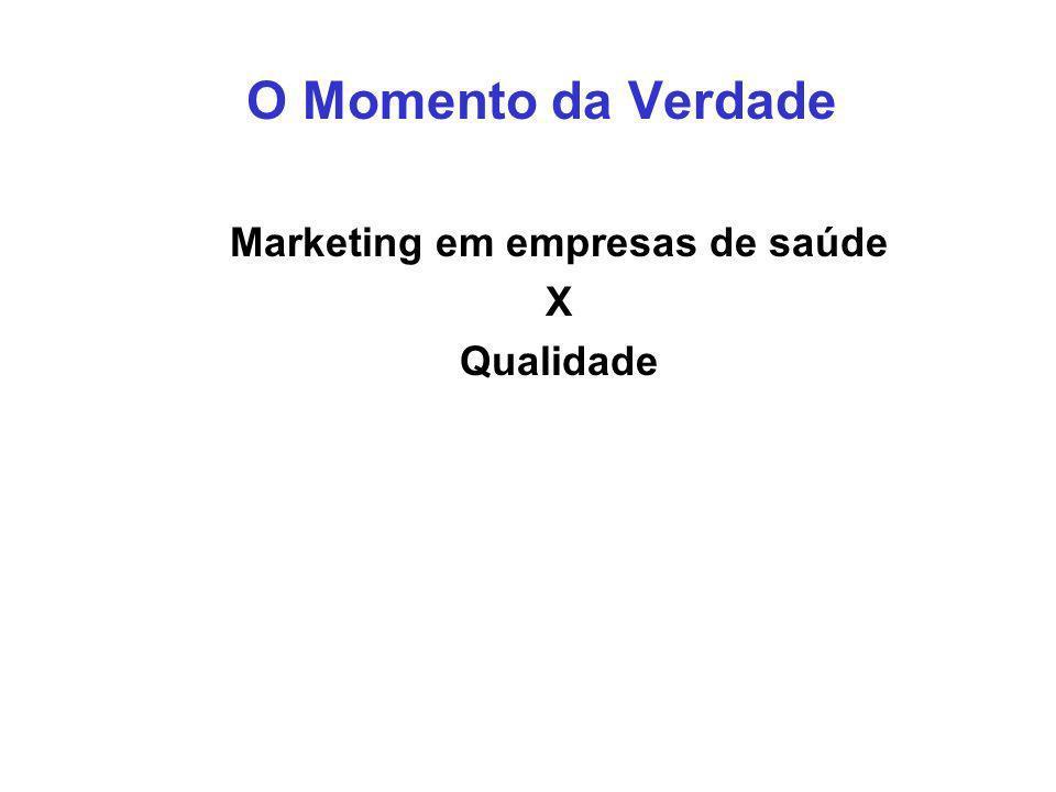 Marketing em empresas de saúde
