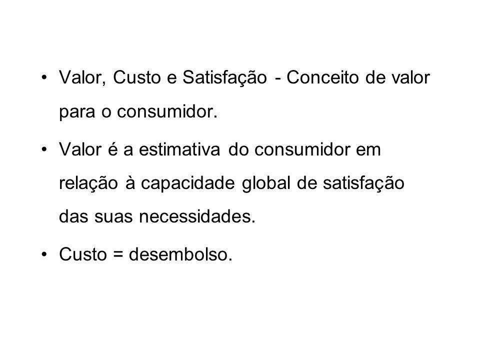 Valor, Custo e Satisfação - Conceito de valor para o consumidor.