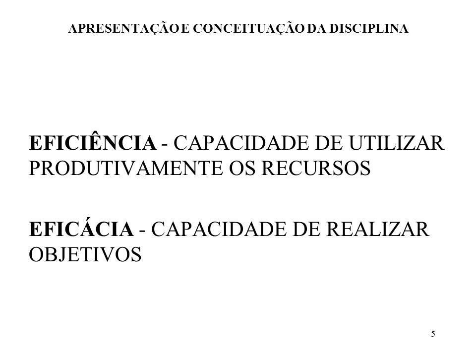 APRESENTAÇÃO E CONCEITUAÇÃO DA DISCIPLINA