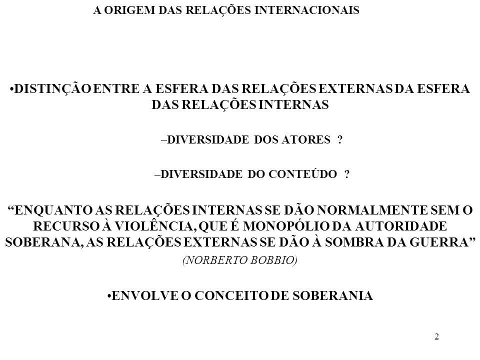 ENVOLVE O CONCEITO DE SOBERANIA