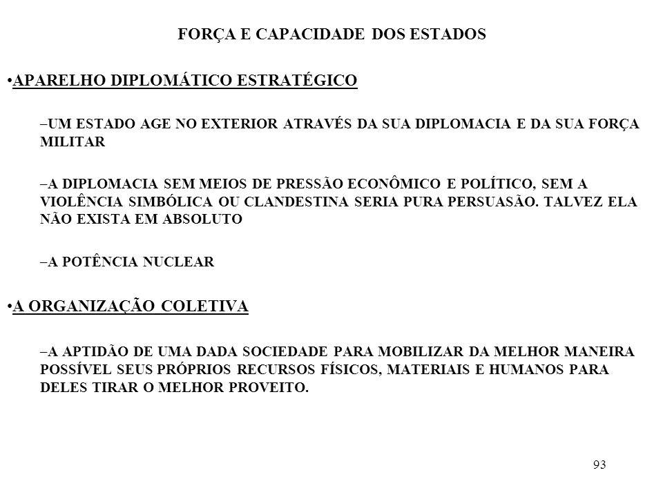 FORÇA E CAPACIDADE DOS ESTADOS