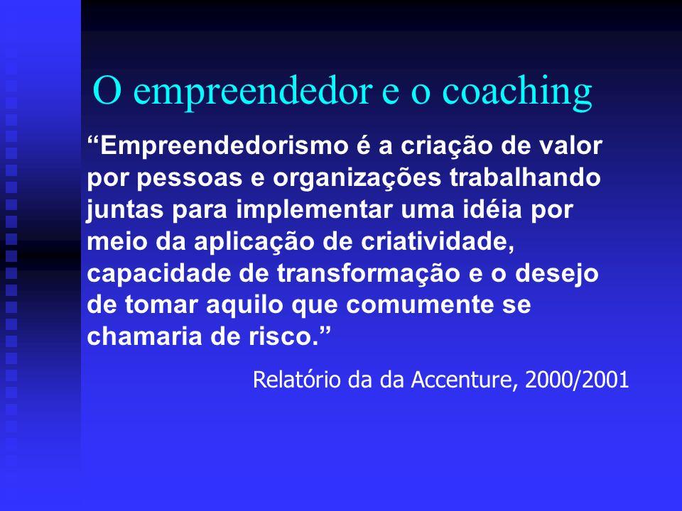 O empreendedor e o coaching
