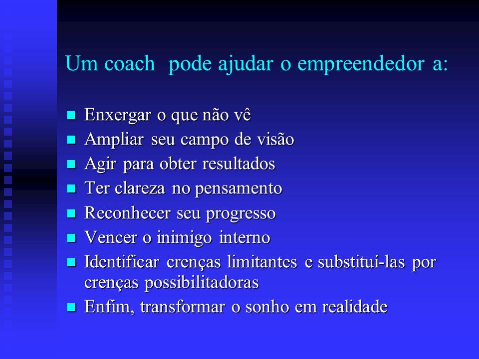 Um coach pode ajudar o empreendedor a: