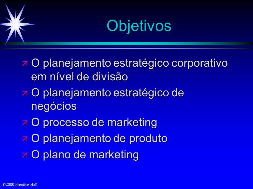 Objetivos O planejamento estratégico corporativo em nível de divisão