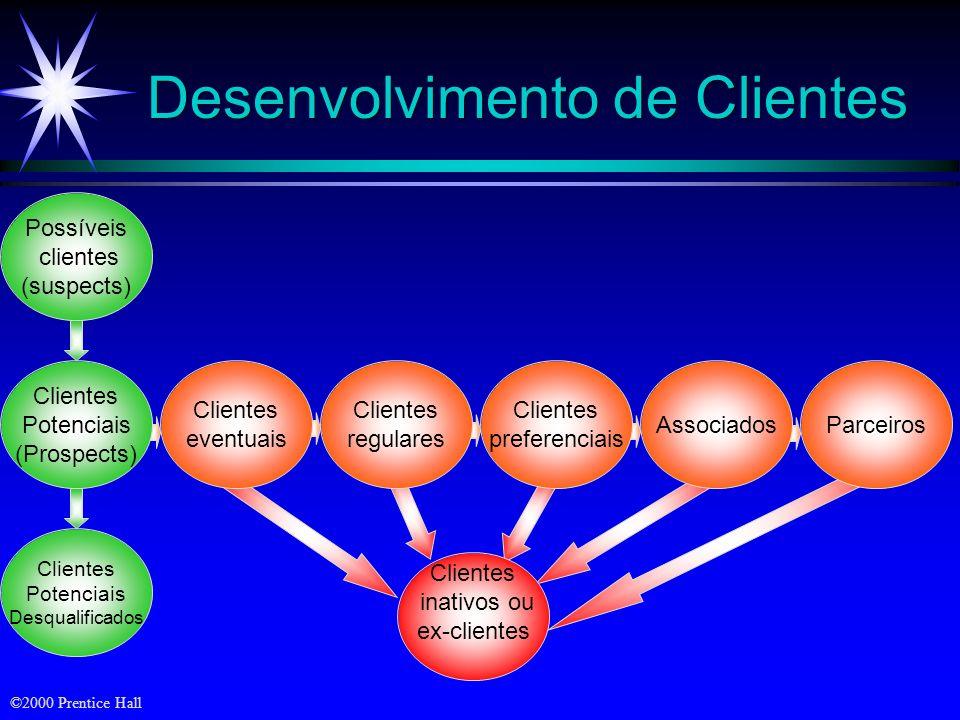 Desenvolvimento de Clientes
