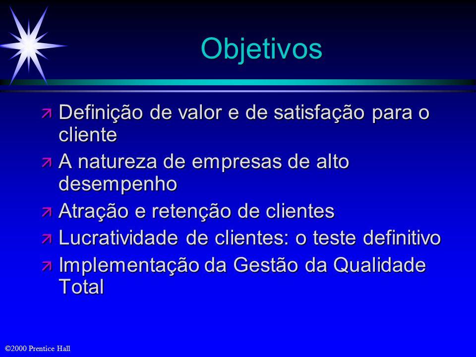 Objetivos Definição de valor e de satisfação para o cliente