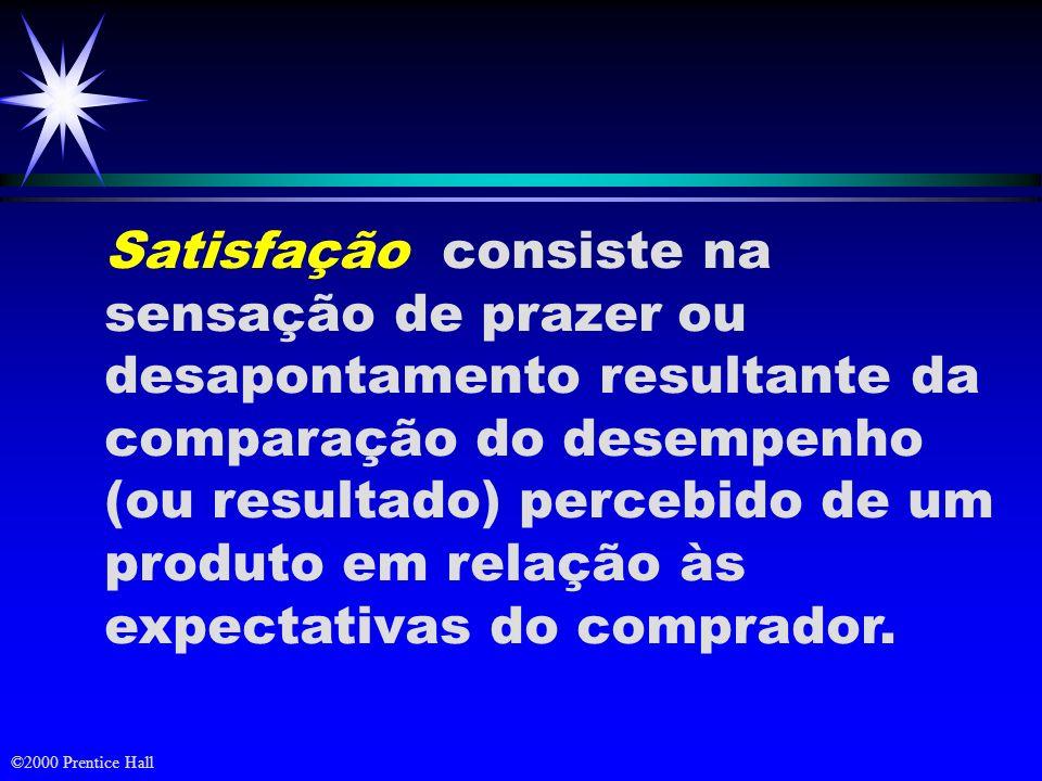 Satisfação consiste na sensação de prazer ou desapontamento resultante da comparação do desempenho
