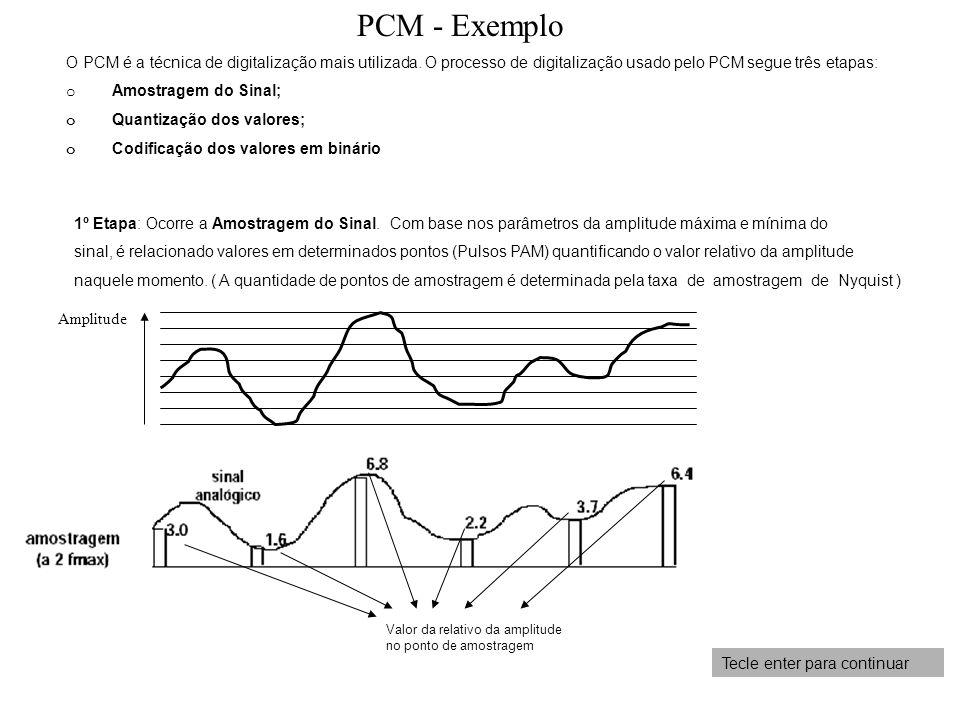 PCM - ExemploO PCM é a técnica de digitalização mais utilizada. O processo de digitalização usado pelo PCM segue três etapas: