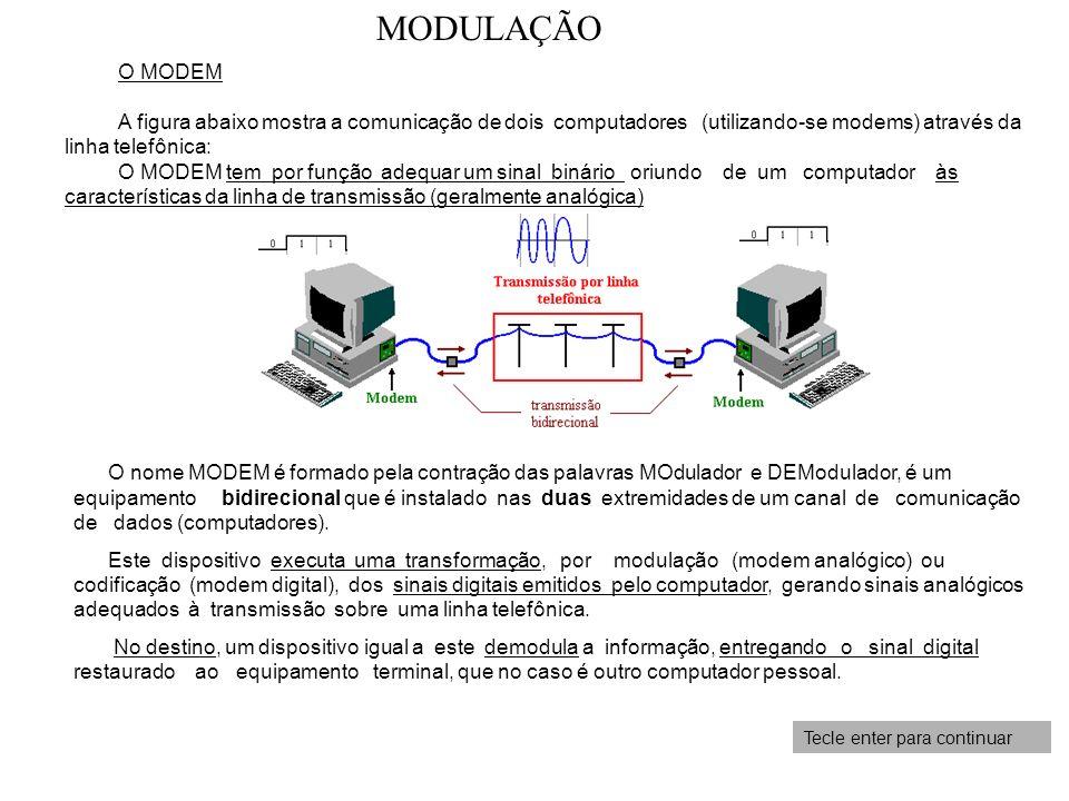 MODULAÇÃO O MODEM. A figura abaixo mostra a comunicação de dois computadores (utilizando-se modems) através da linha telefônica: