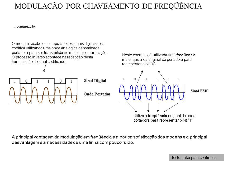 MODULAÇÃO POR CHAVEAMENTO DE FREQÜÊNCIA