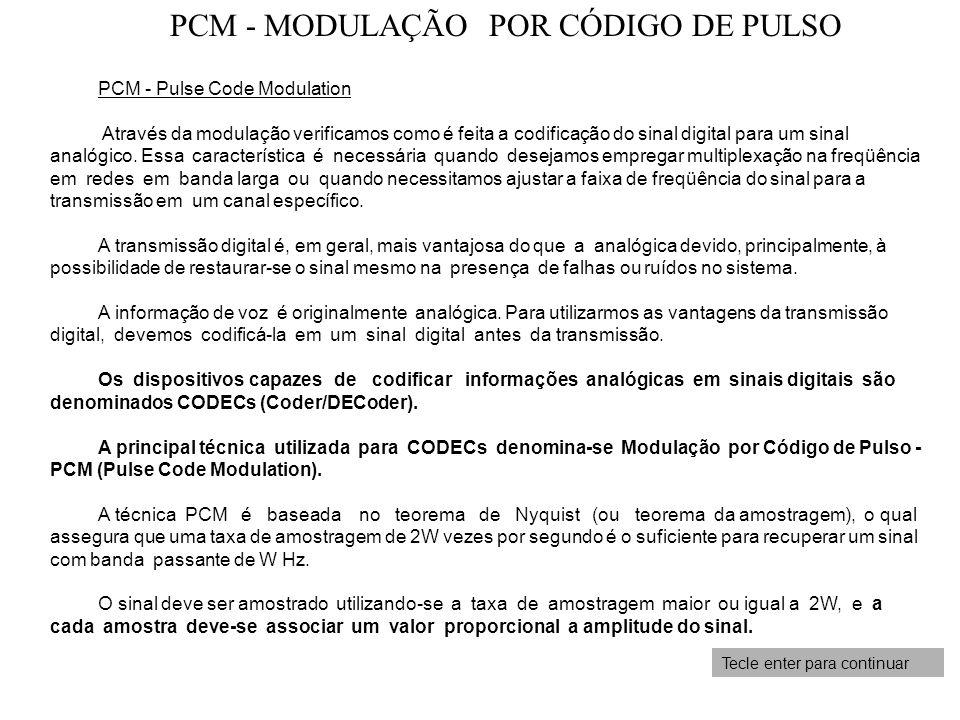 PCM - MODULAÇÃO POR CÓDIGO DE PULSO