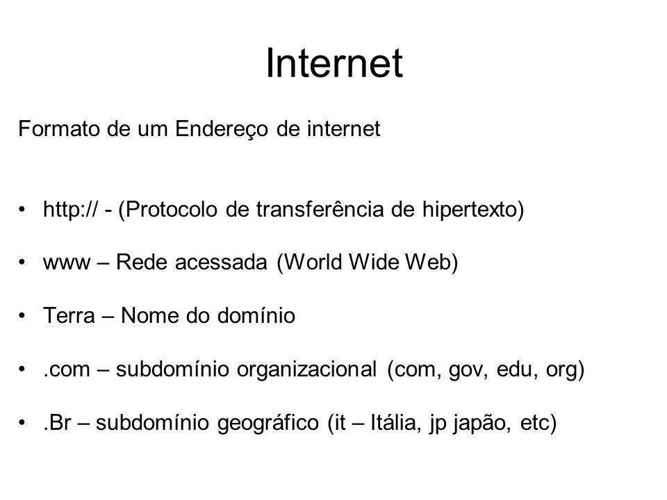 Internet Formato de um Endereço de internet