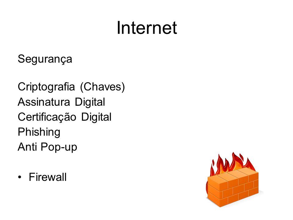 Internet Segurança Criptografia (Chaves) Assinatura Digital