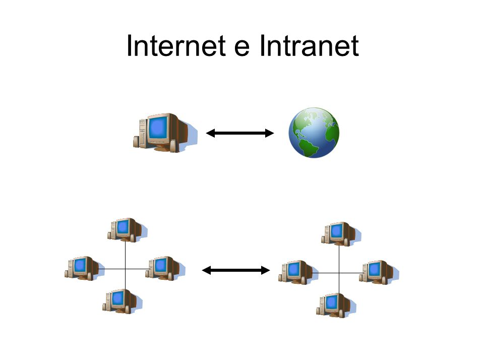 Internet e Intranet