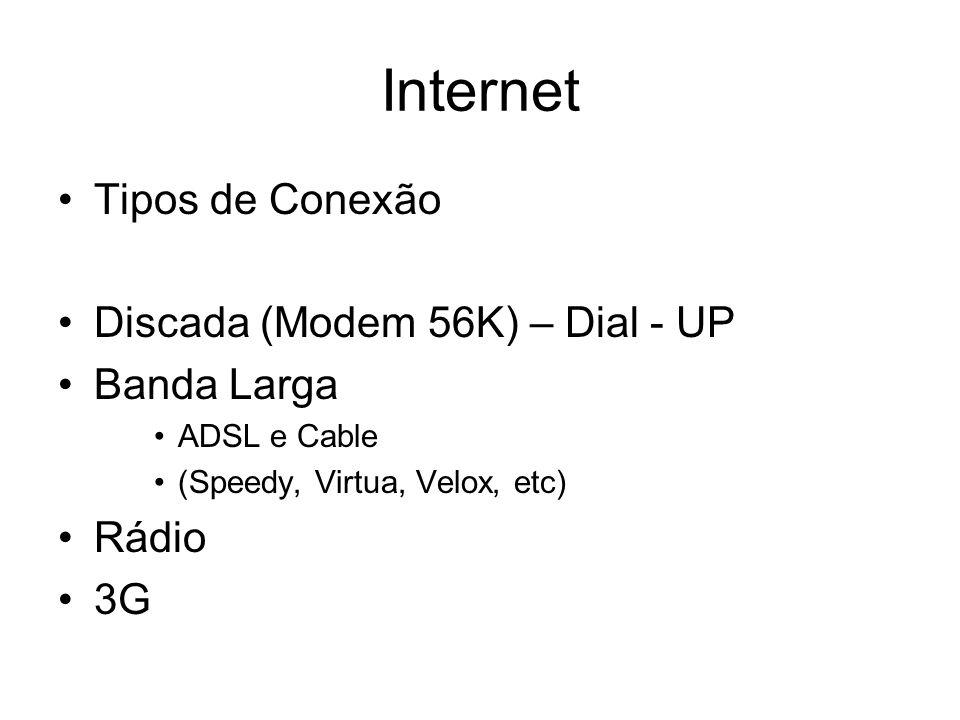 Internet Tipos de Conexão Discada (Modem 56K) – Dial - UP Banda Larga