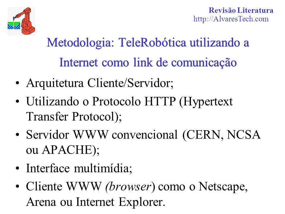 Arquitetura Cliente/Servidor;