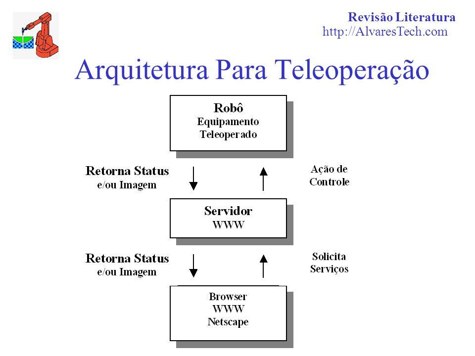 Arquitetura Para Teleoperação