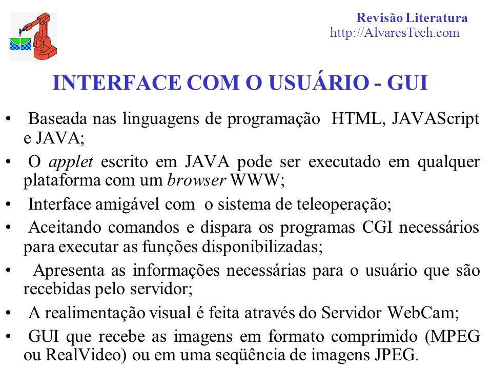 INTERFACE COM O USUÁRIO - GUI