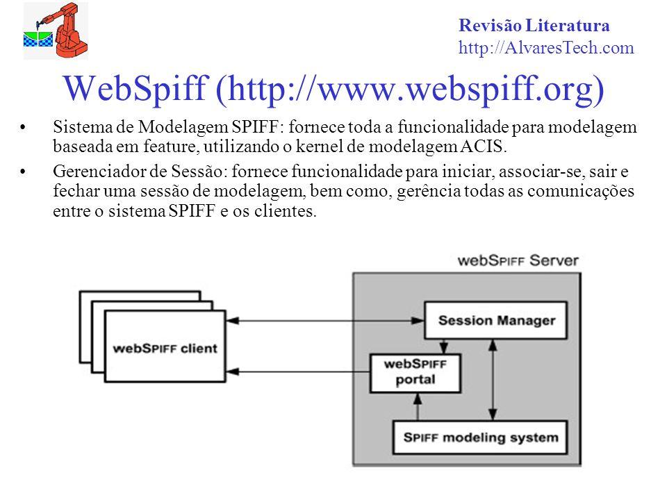 WebSpiff (http://www.webspiff.org)