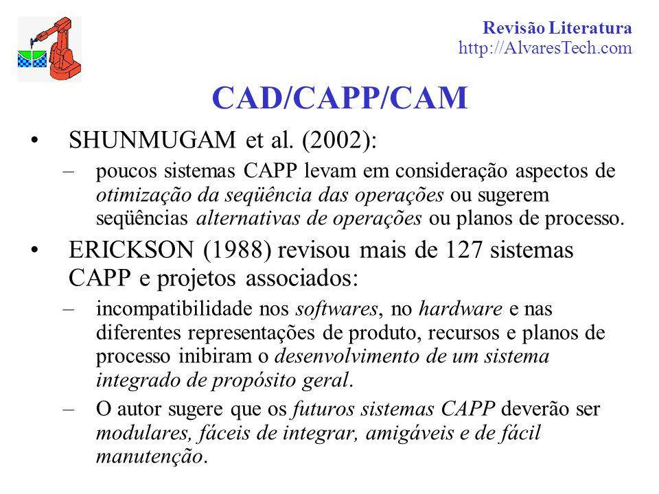 CAD/CAPP/CAM SHUNMUGAM et al. (2002):
