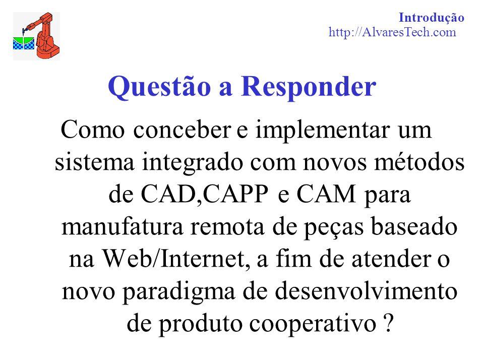 Introdução http://AlvaresTech.com. Questão a Responder.
