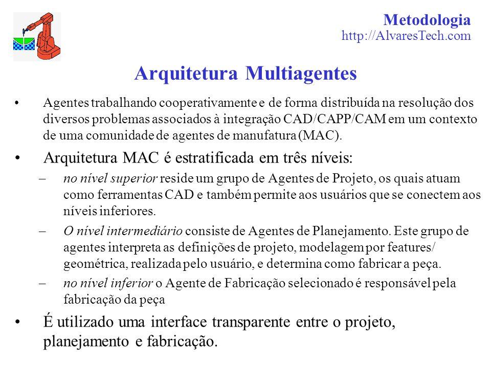 Arquitetura Multiagentes