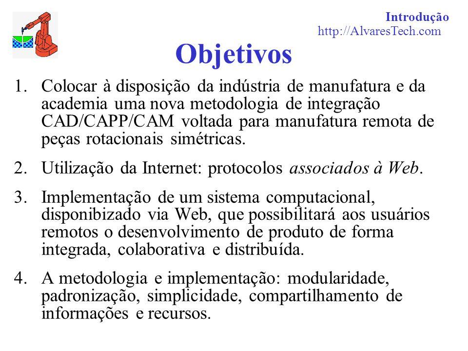Introdução http://AlvaresTech.com. Objetivos.