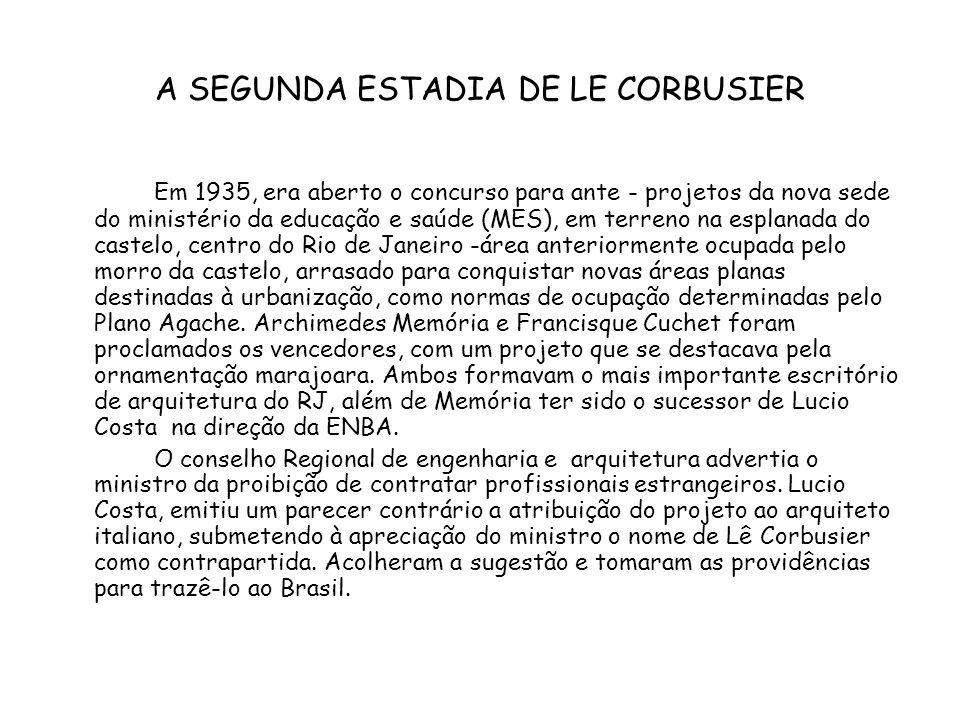 A SEGUNDA ESTADIA DE LE CORBUSIER