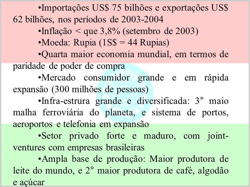 •Importações US$ 75 bilhões e exportações US$ 62 bilhões, nos períodos de 2003-2004