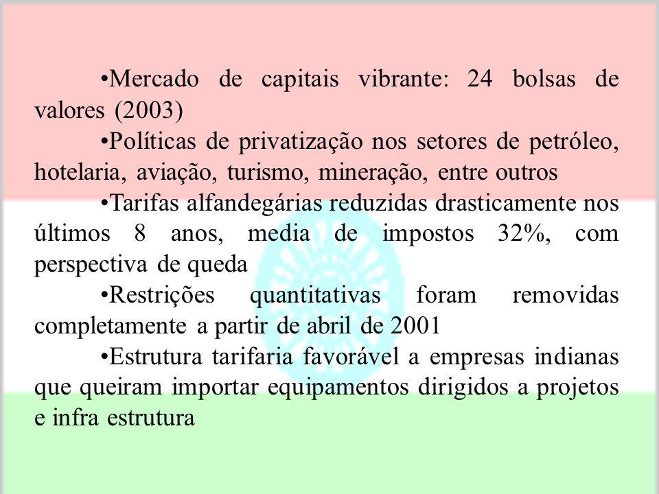 •Mercado de capitais vibrante: 24 bolsas de valores (2003)