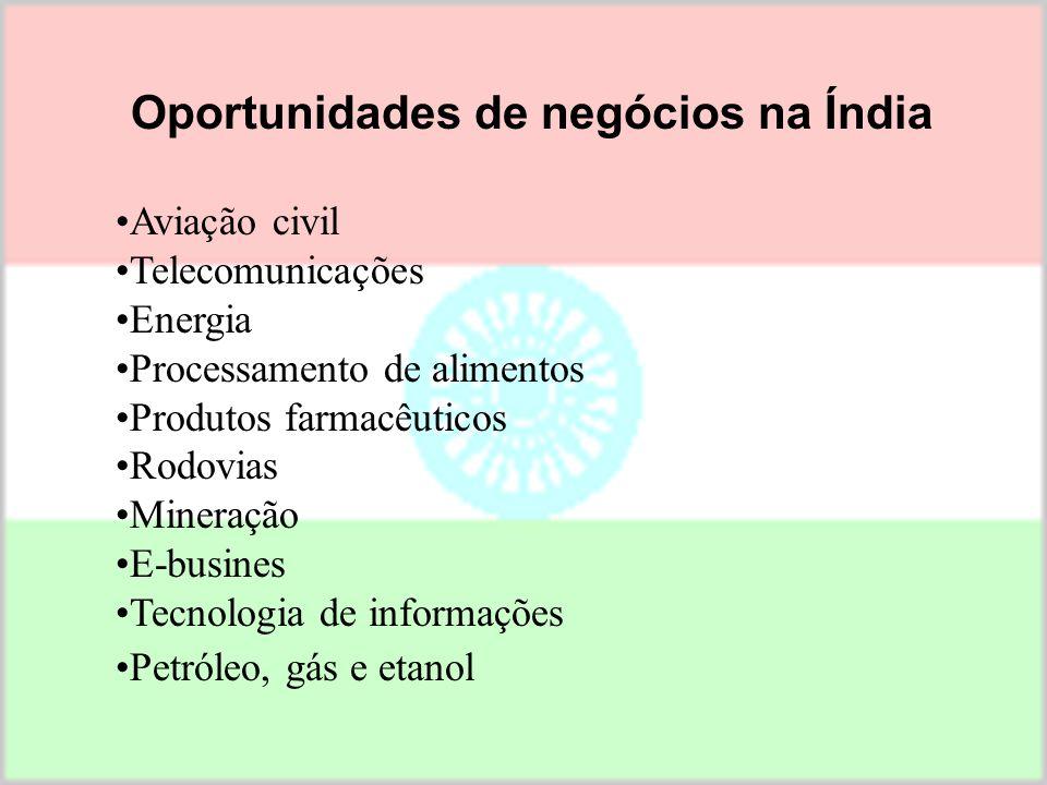 Oportunidades de negócios na Índia