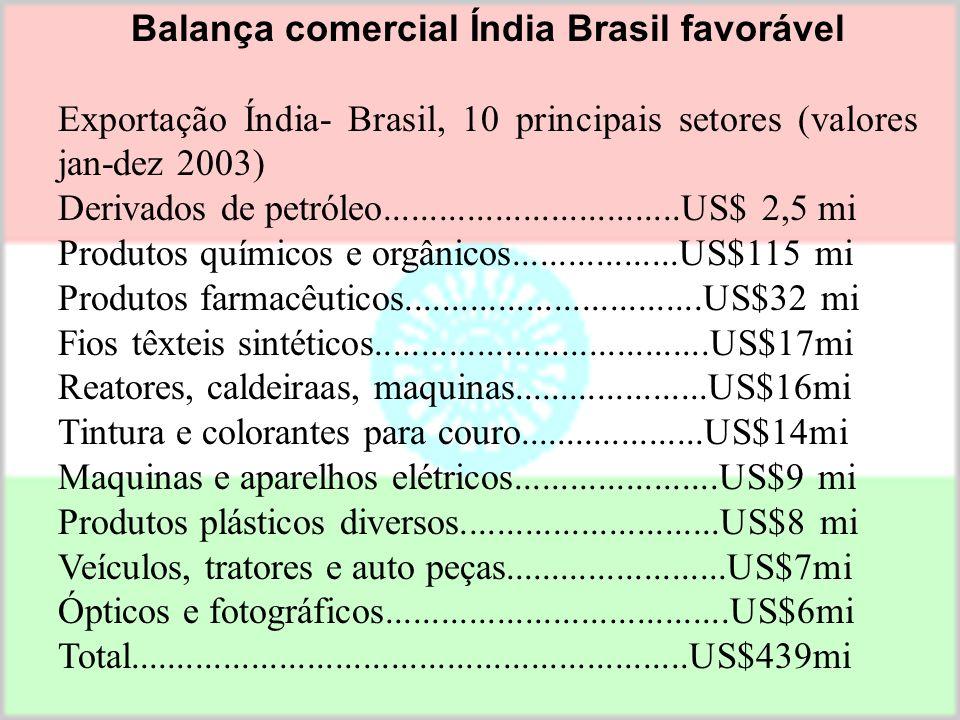 Balança comercial Índia Brasil favorável
