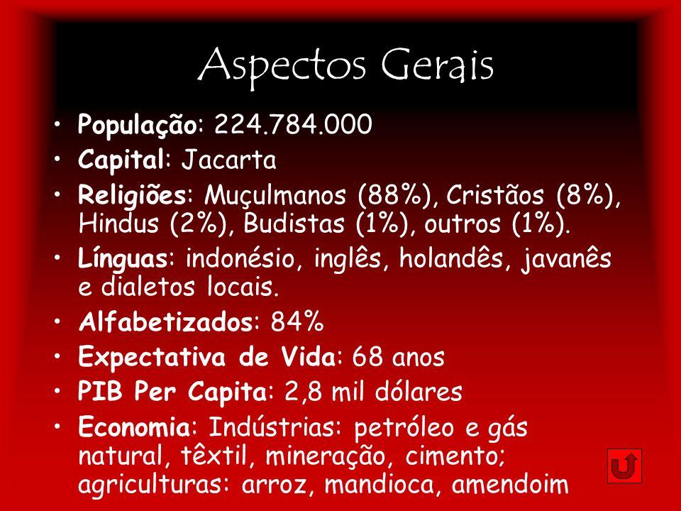 Aspectos Gerais População: 224.784.000 Capital: Jacarta